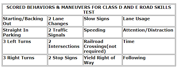 What's on the Louisiana Road Skills Test